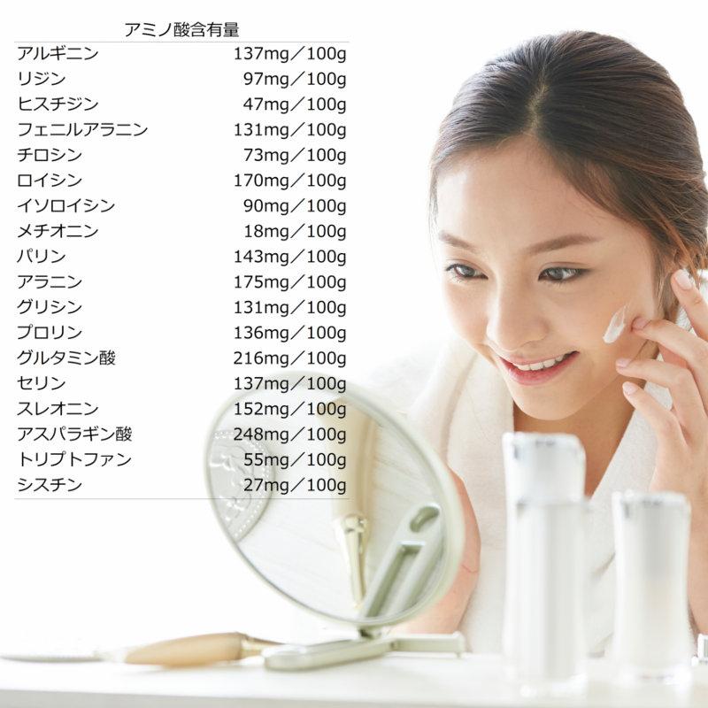 18種類のアミノ酸化粧品の材料にも使われています