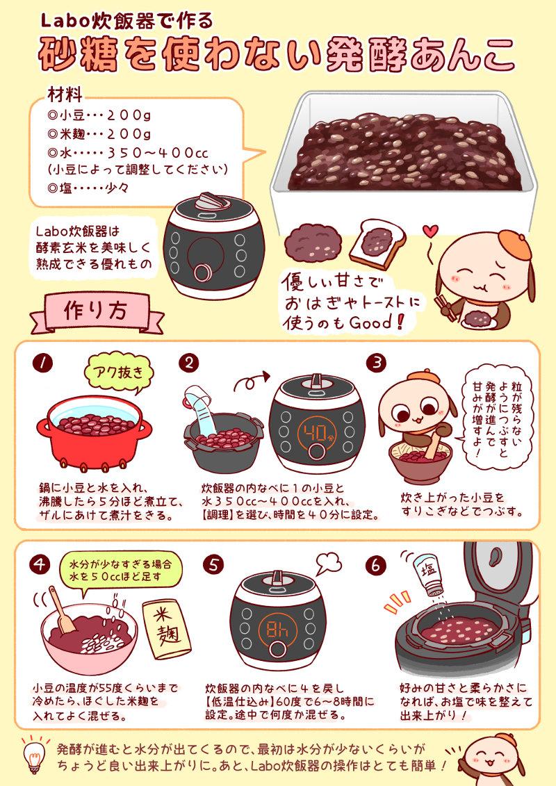 Labo炊飯器で作る砂糖を使わない発酵あんこ