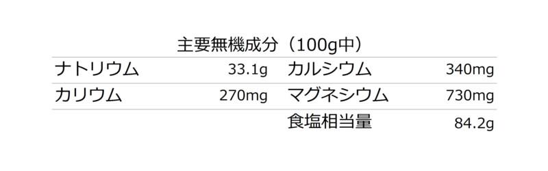 津軽海峡の塩栄養成分