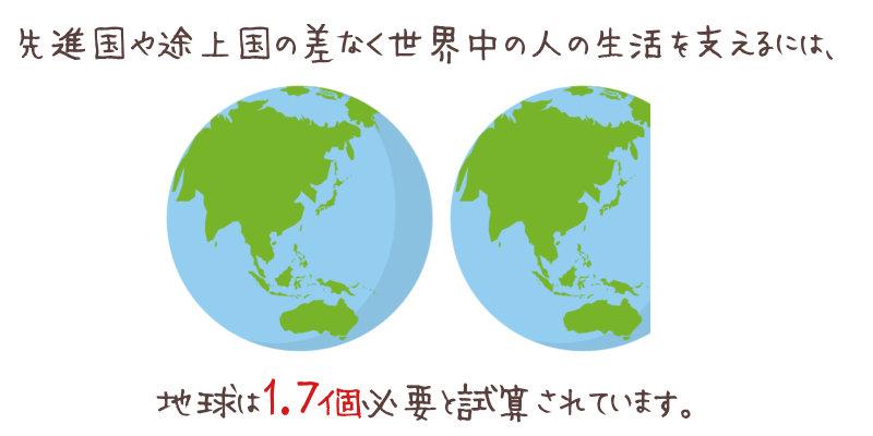 地球が1.7個