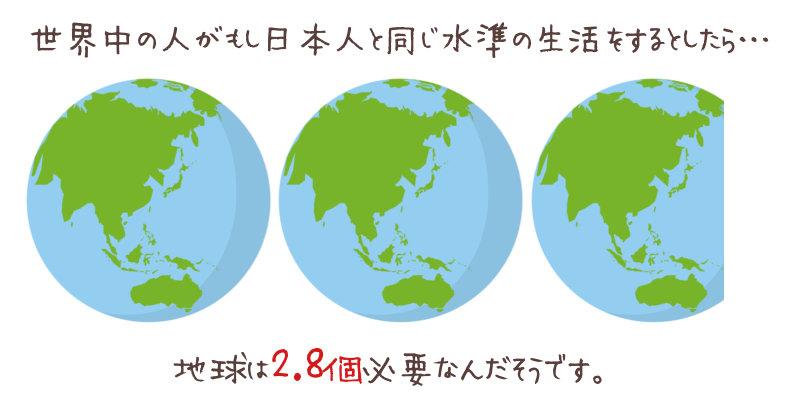 地球が2.8個
