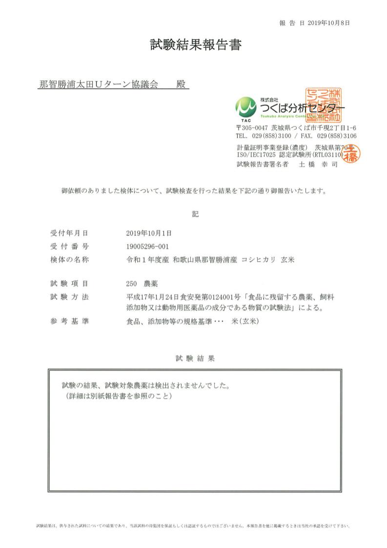2019年残留農薬検査