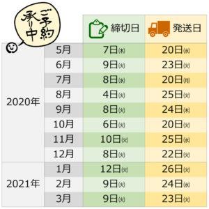 久保さんの納豆スケジュール