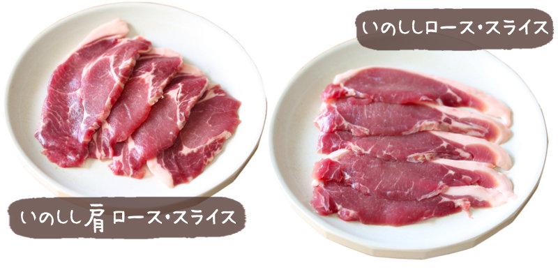 猪肉部位ロース・肩ロース