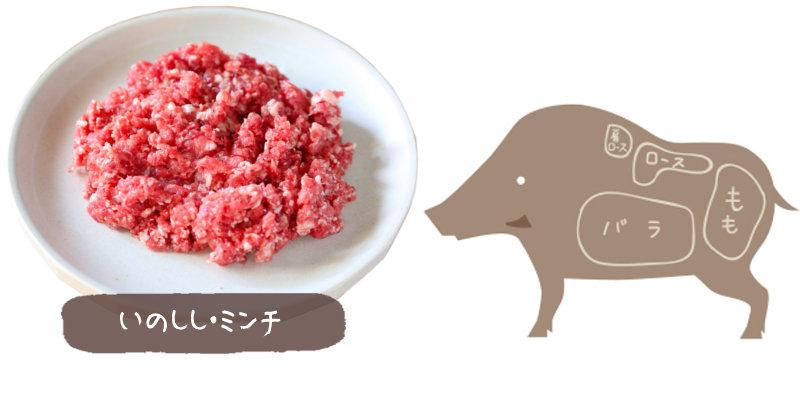 猪肉部位ミンチ